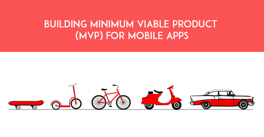 How To Build Minimum Viable Products