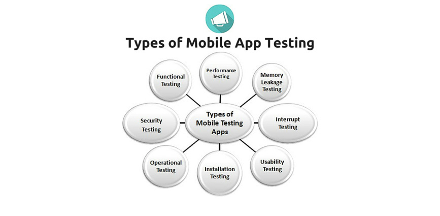 types-of-mobile-test